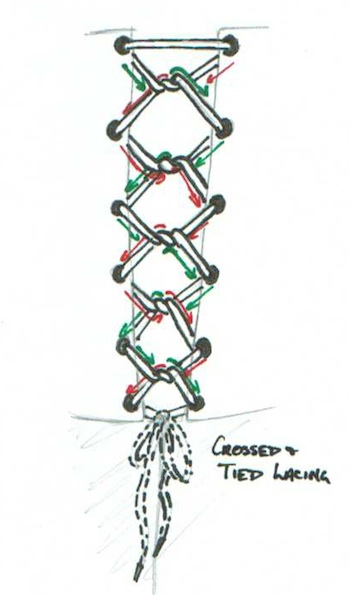 Diagram showing crossed-tied lacing ©2010 Elizabeth Elwell-Cook.