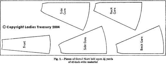 Gored skirt pattern from 1918.