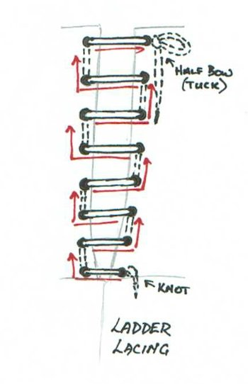 Diagram showing how to do Ladder Lacing ©2010, Elizabeth Elwell-Cook.